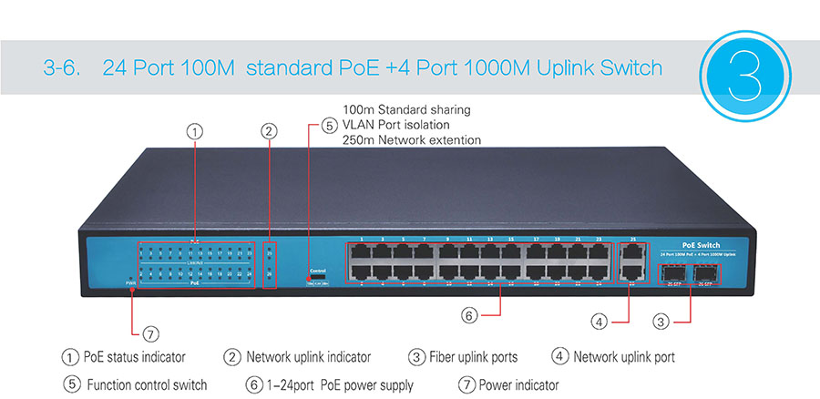 p8-24 Port 100M standard PoE +4 Port 1000M Uplink Switch1.jpg