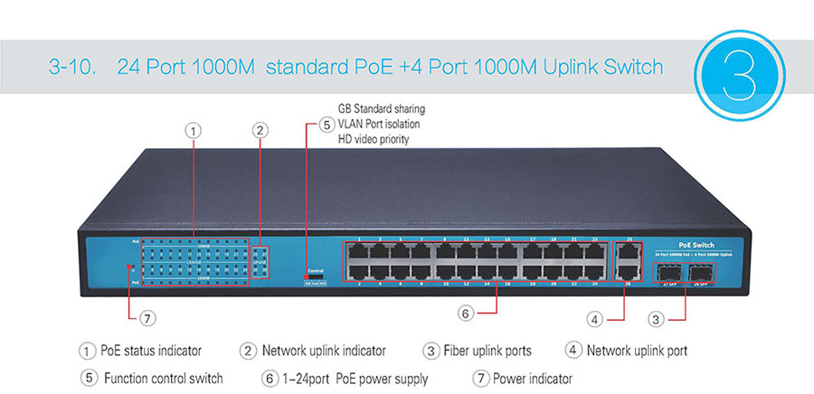 p12-24 Port 1000M standard PoE +4 Port 1000M Uplink Switch1.jpg